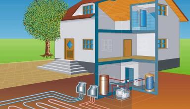 Несколько эффективных методов обогрева жилого помещения
