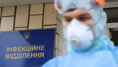 В Украине уже 956 тысяч случаев COVID-19, за сутки - 11 742