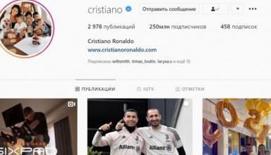 Криштиану Роналду набрал 250 млн подписчиков в Instagram